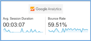 google-analytics-bounce-rate